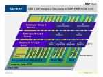 gbi 2 0 enterprise structure in sap erp hcm us