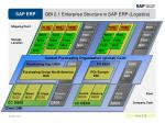 gbi 2 1 enterprise structure in sap erp logistics
