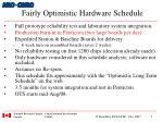 fairly optimistic hardware schedule