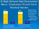 if high school had demanded more graduates would have worked harder