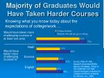 majority of graduates would have taken harder courses