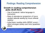 findings reading comprehension