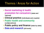 themes areas for action