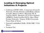 leading emerging optical initiatives projects