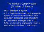 the workers comp process timeline of events