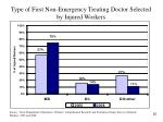type of first non emergency treating doctor selected by injured workers