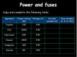 power and fuses1
