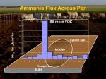 ammonia flux across pen