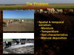 the problem the feedlot environment