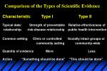 comparison of the types of scientific evidence