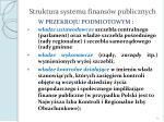 struktura systemu finans w publicznych