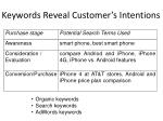 keywords reveal customer s intentions