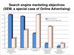 search engine marketing objectives sem a special case of online advertising
