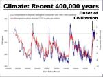 climate recent 400 000 years