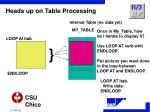 heads up on table processing5