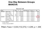 one way between groups manova