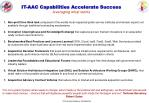 it aac capabilities accelerate success leveraging what works
