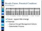 results future potential condition coyote reach 9