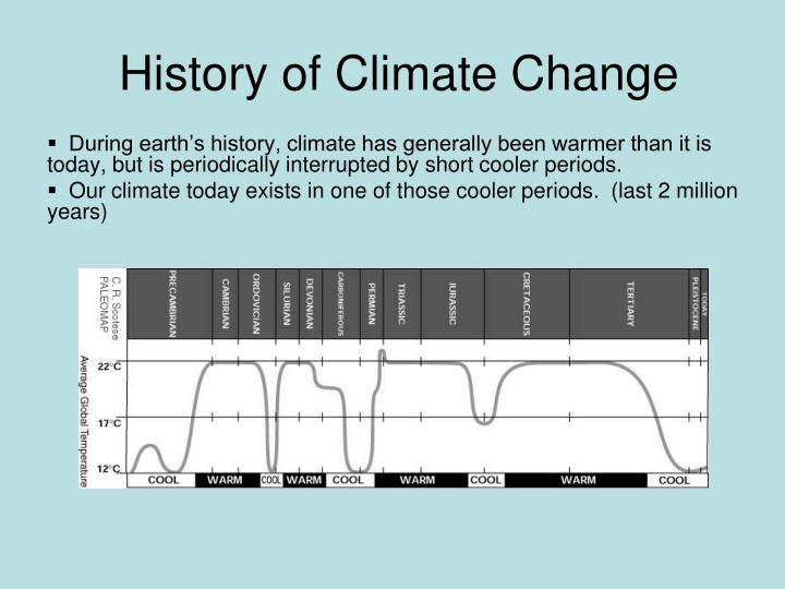 history of climate change n.