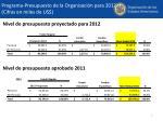 nivel de presupuesto proyectado para 2012
