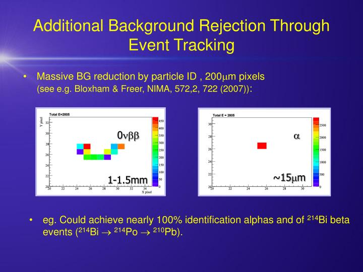 Additional Background Rejection Through Event Tracking