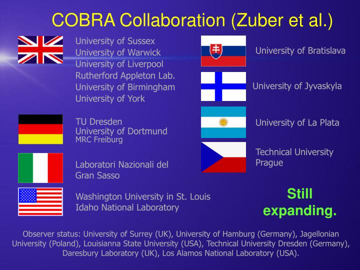 Cobra collaboration zuber et al