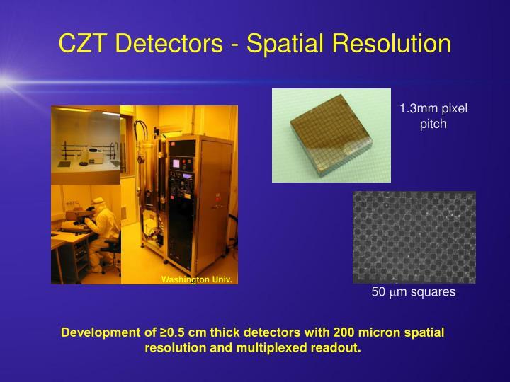 CZT Detectors - Spatial Resolution
