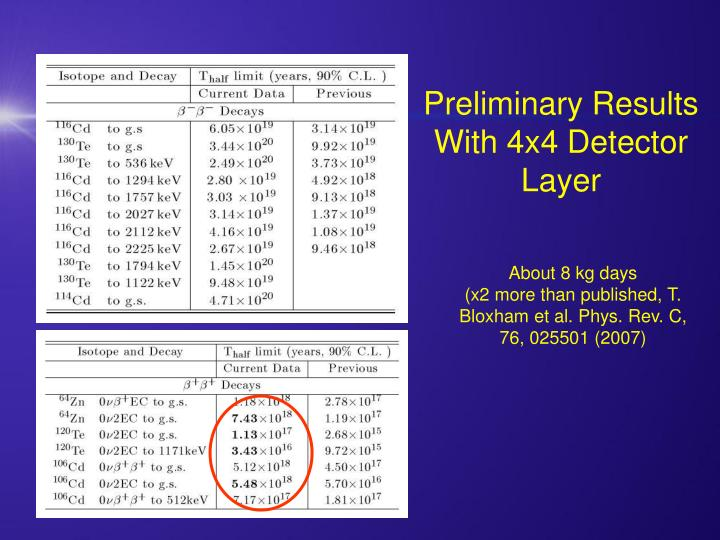 Preliminary Results With 4x4 Detector Layer