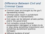 difference between civil and criminal cases