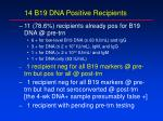 14 b19 dna positive recipients