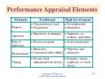 performance appraisal elements