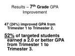 results 7 th grade gpa improvement
