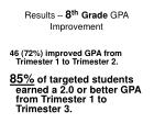 results 8 th grade gpa improvement