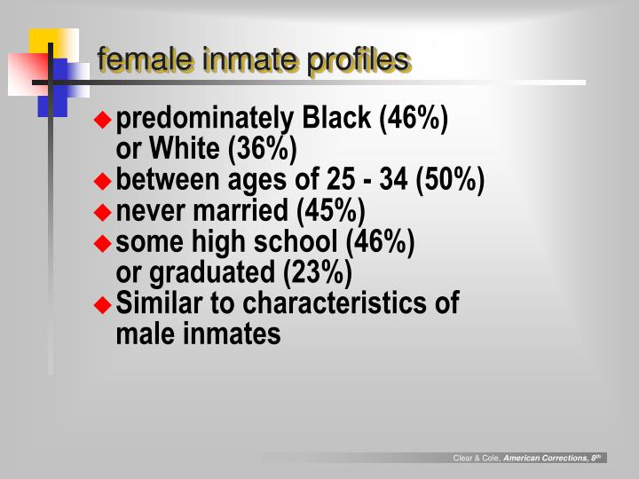 female inmate profiles