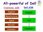 all powerful of dell