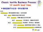 classic textile business process 12 month lead time1