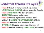industrial process life cycle