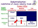 industrialization redefinition of classic industry trade offs