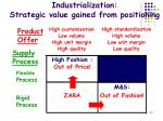 industrialization strategic value gained from positioning