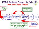 zara business process in full one week lead time