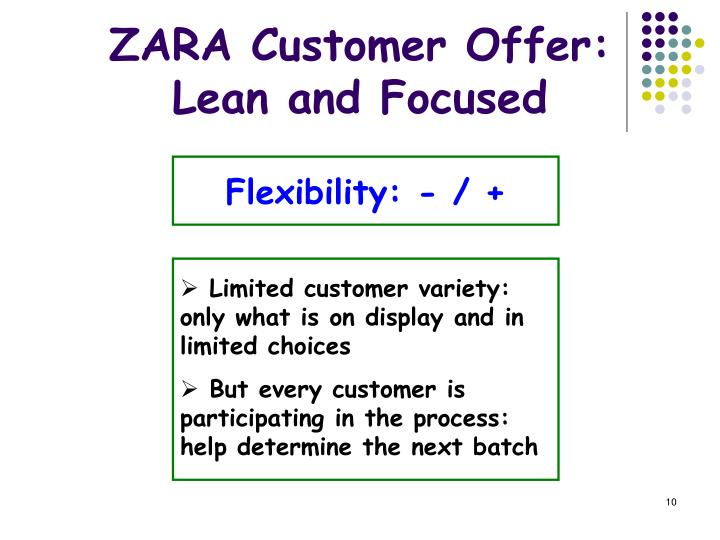 customer and zara Zara - customer service aug 09 i placed an order with zara on the evening of july 19, 2018 few hours later i had realized my shipping address was not updated to the proper address, so i called and they insured me it would be updated.