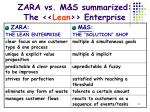 zara vs m s summarized the lean enterprise