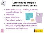 consumos de energ a y emisiones en una oficina