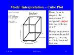 model interpretation cube plot