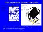 model interpretation response surface plots