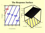 the response surface