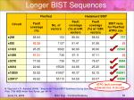 longer bist sequences