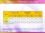 results for parwan processor
