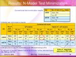 results n model test minimization