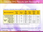 spectral tpg results with reseeding1